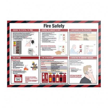 Pancarte de sécurité plastifiée 590 x 420 mm Sécurité incendie - 922986 - Fixman